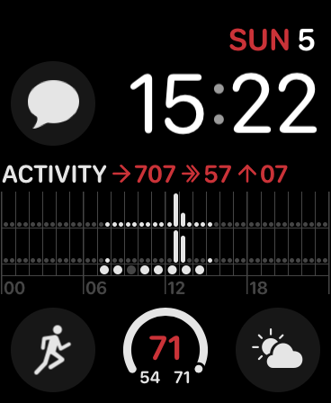 My Apple Watch face